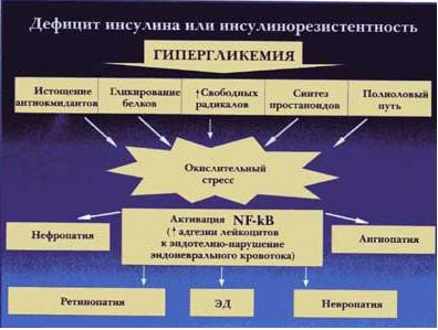 в12-дефицитная полиневропатия