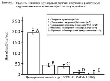 referensnie-znacheniya-spermogrammi