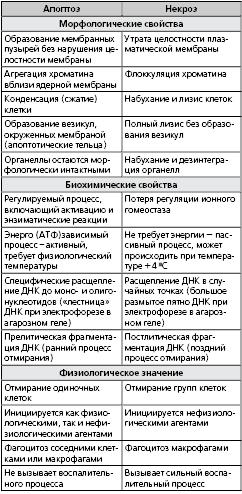 Система интерферона и интерфероновый