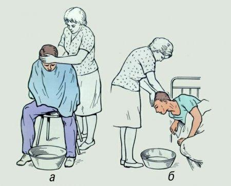 Рвота. Помощь больному